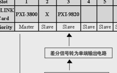 基于PXI-9820采集卡和MATLAB实现WL...