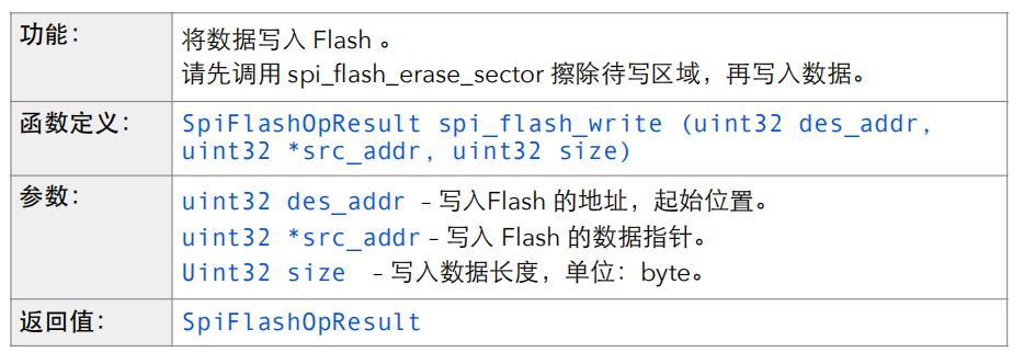 ESP8266的Flash读写详细教程