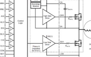 串聯馬達控制器A4933的特性優勢及典型應用電路...