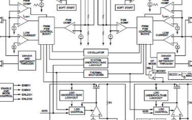 ADP5034芯片的性能特点及典型应用电路