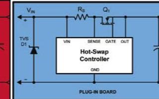 在热插拔电路中使用TVS二极管钳位的原因及好处