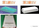嵐圖電池選擇軟包和圓柱
