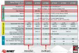 Xilinx Zynq系列FPGA實現神經網絡中相關資源評估