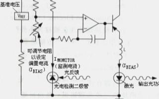 基于DS1847/8电阻实现系统参数自动调节的设计
