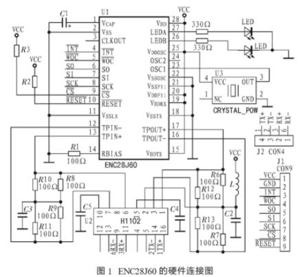 基于ENC28J60芯片和TCP/IP协议栈实现...