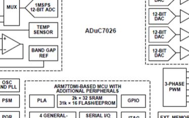 精密模拟微控制器ADuC7027的主要特性及应用电路分析