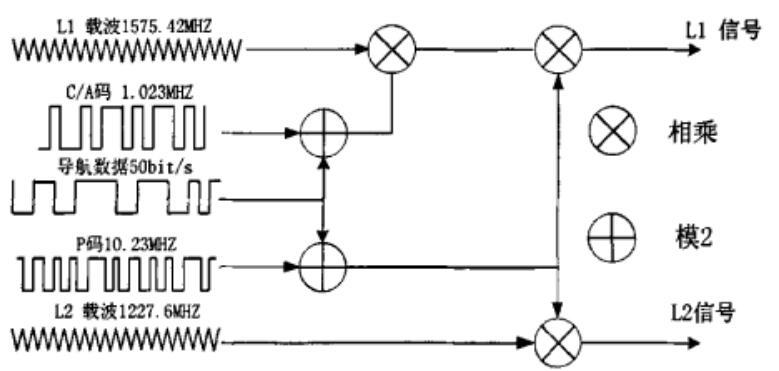 STM32核心板PCB和原理圖
