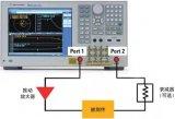 探究使用矢網測量PA S11、S21和飽和功率的幾個小方法