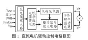 采用N沟道增强型场效应管实现大功率直流电机驱动控...