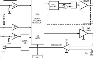 3相马达控制板STEVAL-IHM021V2的主要特性及应用方案