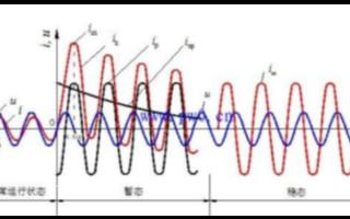 短路电流计算方法