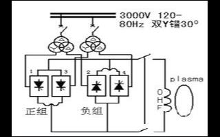 晶闸管整流器全关断检测方案的实现及应用特点优势的分析
