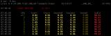 Linux操作系统的系统性能监控工具syastat的详解