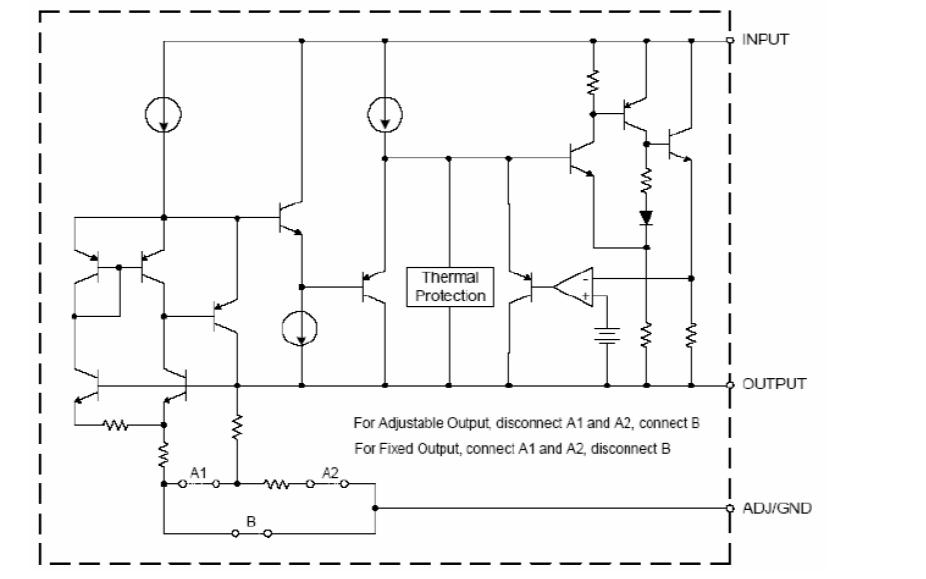 CJA1117B系列低压差三端稳压器的数据手册免费下载