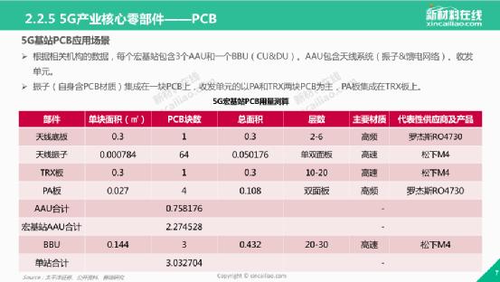 PCB产业能否在压力下继续前行?