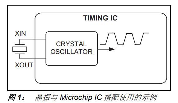 石英晶振與Microchip IC說明