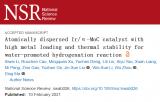 高负载量的原子级分散催化剂Ir/MoC