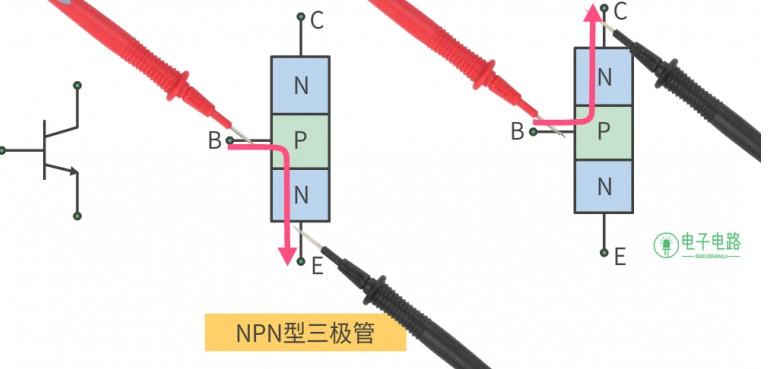 如何用指針式萬用表測量NPN 型三極管?