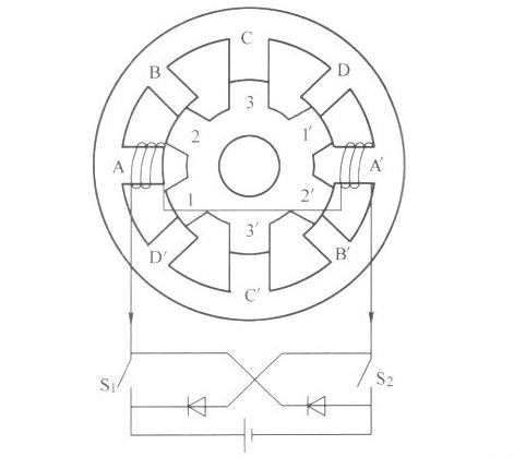 電動汽車開關磁阻電機原理及特點