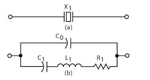 晶体振荡器的工作原理