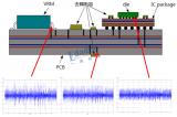为什么示波器带宽要≤1GHz,浅谈电源噪声测试