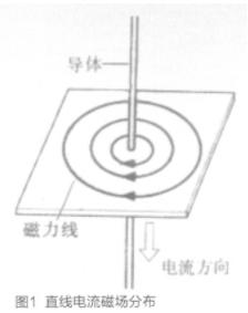 基于电感感应电动势实现磁场信号引导车的设计