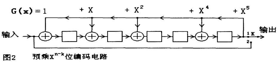 并行CRC電路HDL代碼的快速生成