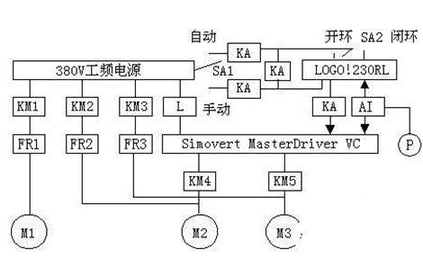 基于宇電AI-808型人工智能調節器實現軟化水裝置供水系統的設計