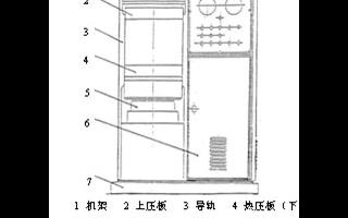 基于UN223模块和CPU224CN实现实验热压机控制系统的设计