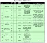 NVMe协议中对NVMe SSD进行管理的Admin Command Set
