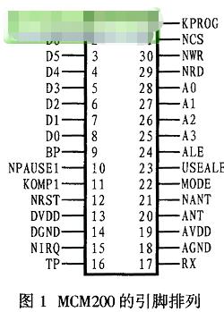 MCM200读写器模块的主要特性、引脚功能及应用...