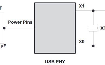 USB2.0系统电路板原理图设计及布线指南