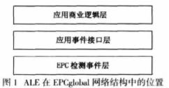 基于EPCglobal ALE协议标准实现嵌入式...