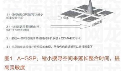GPS和全球导航卫星系统七项关键技术的历程及发展