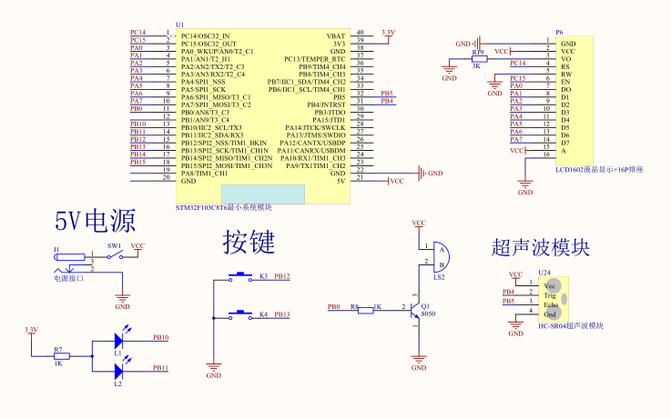 使用STM32單片機實現超聲波測距的完整資料合集