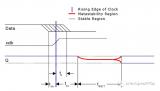 同步系统中触发器的亚稳态详解