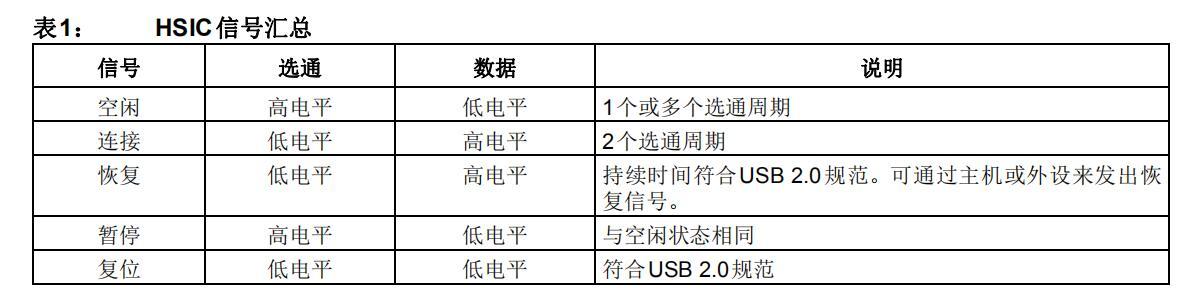 高速芯片间HSIC简介