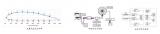 压阻式压力传感器技术以及应用解析