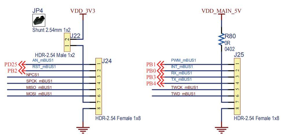 如何在Linux下使用SAMA5D2 SPI
