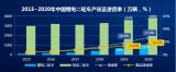 2021鋰電二輪車真實滲透率將達23%