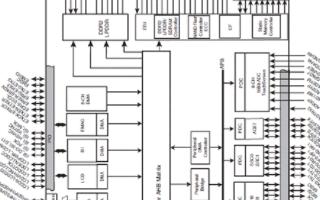 基于ARM926EJ-S的SAM9G45的性能特性及应用电路分析