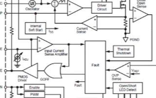 多输出白光LED驱动器A8514的主要特性优势及应用电路分析