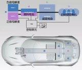 采用全新电池技术续航超1000公里的电动跑车或将现世?