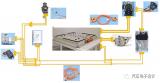 關于MEB平臺高壓電連接的特點與應用案例