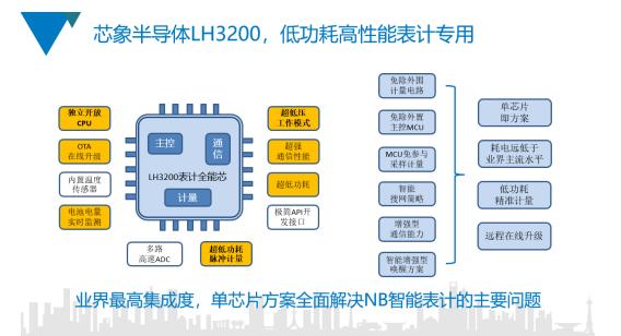 通信、計量、主控三芯一體,芯象半導體LH3200表計全能小金剛