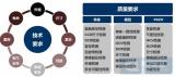 关于新动力电池产品质量规范标准规定