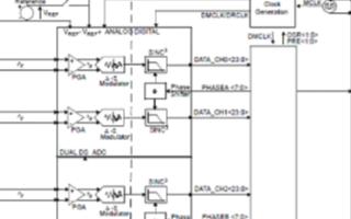 六路模拟前端MCP3903的主要特性及应用电路分析