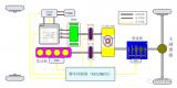 整車控制器(VCU/HCU)開發咨詢服務