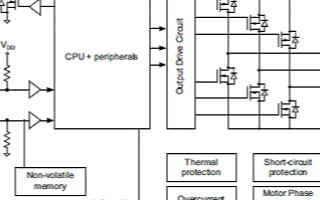BLDC馬達控制器MTD6505的主要特性及電路應用方案