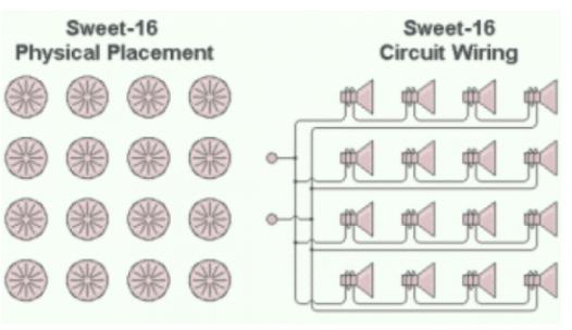 如何用多個小揚聲器連接開發高保真揚聲器